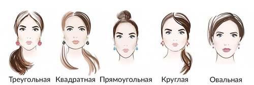 тип лица для стрижки
