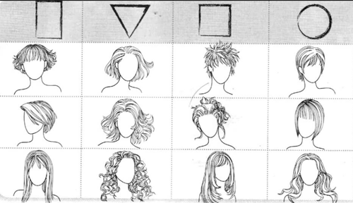 подобрать тип лица для стрижки