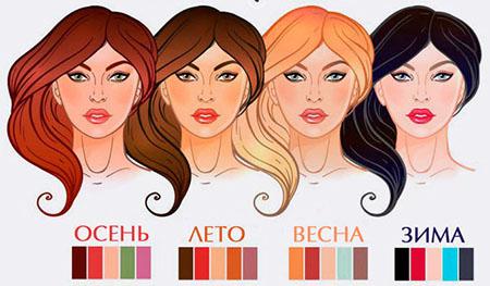 Как выбрать краску для волос и цвет
