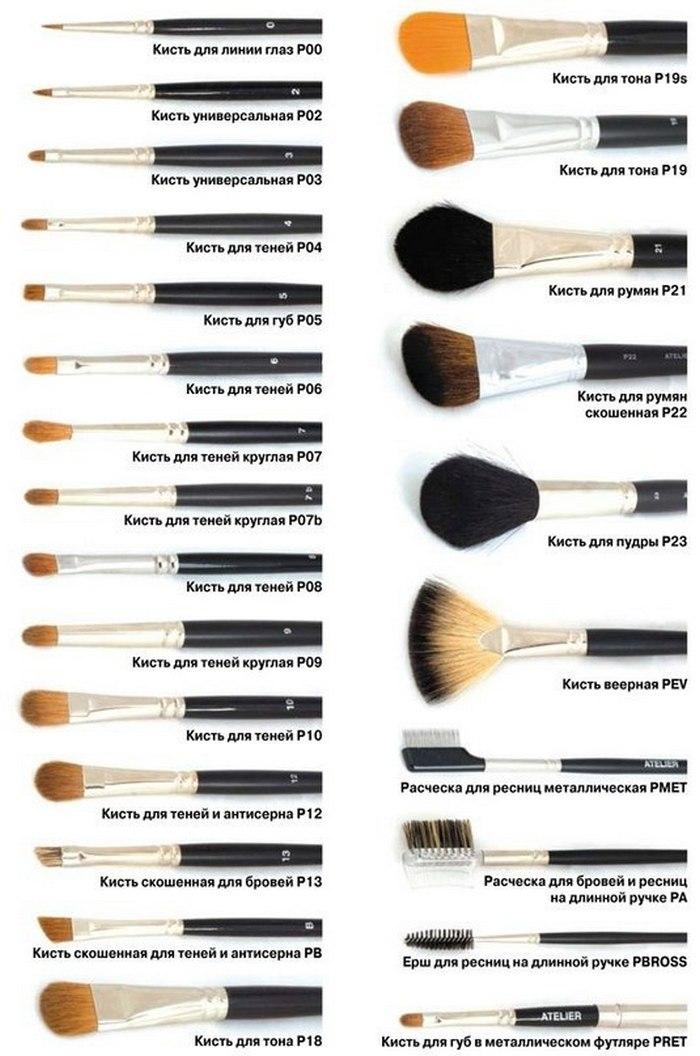 назначение кисти для макияжа