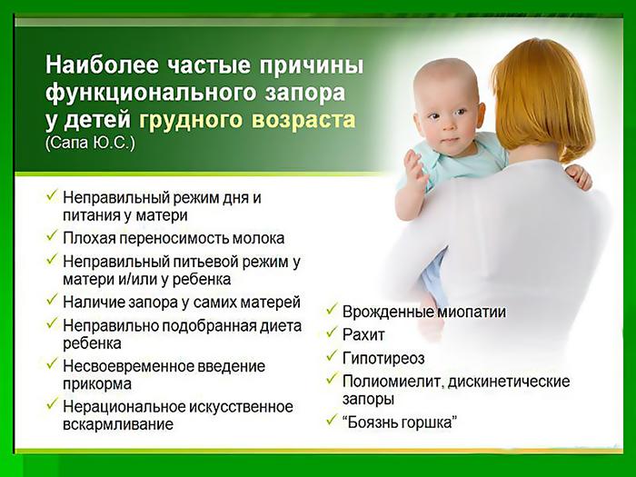 У ребёнка запоры по 3-4 дня, что делать, как лечить